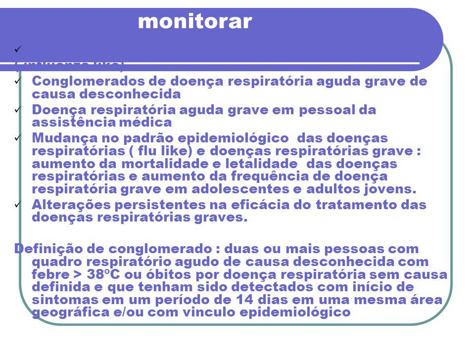 monitorar Conglomerados de casos de doenças respiratórias
