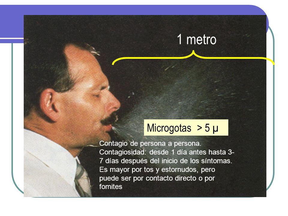 Patogenia 1 metro Microgotas > 5 µ Contagio de persona a persona.