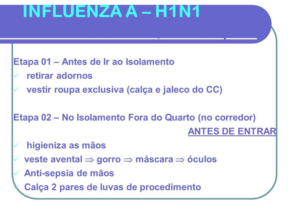 USO DE EPI  Quatro Etapas