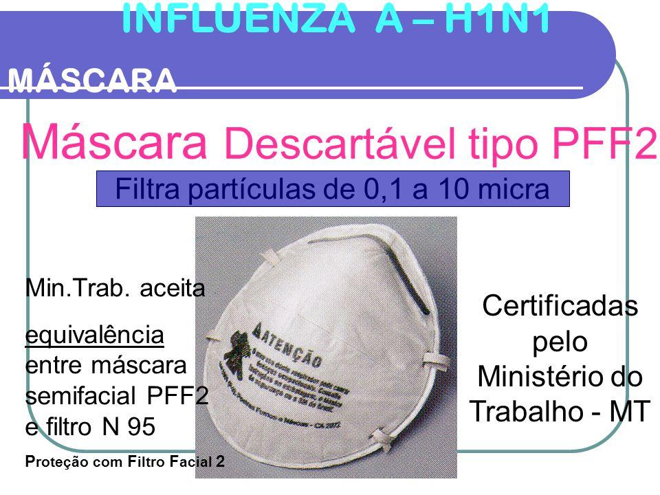 Máscara Descartável tipo PFF2