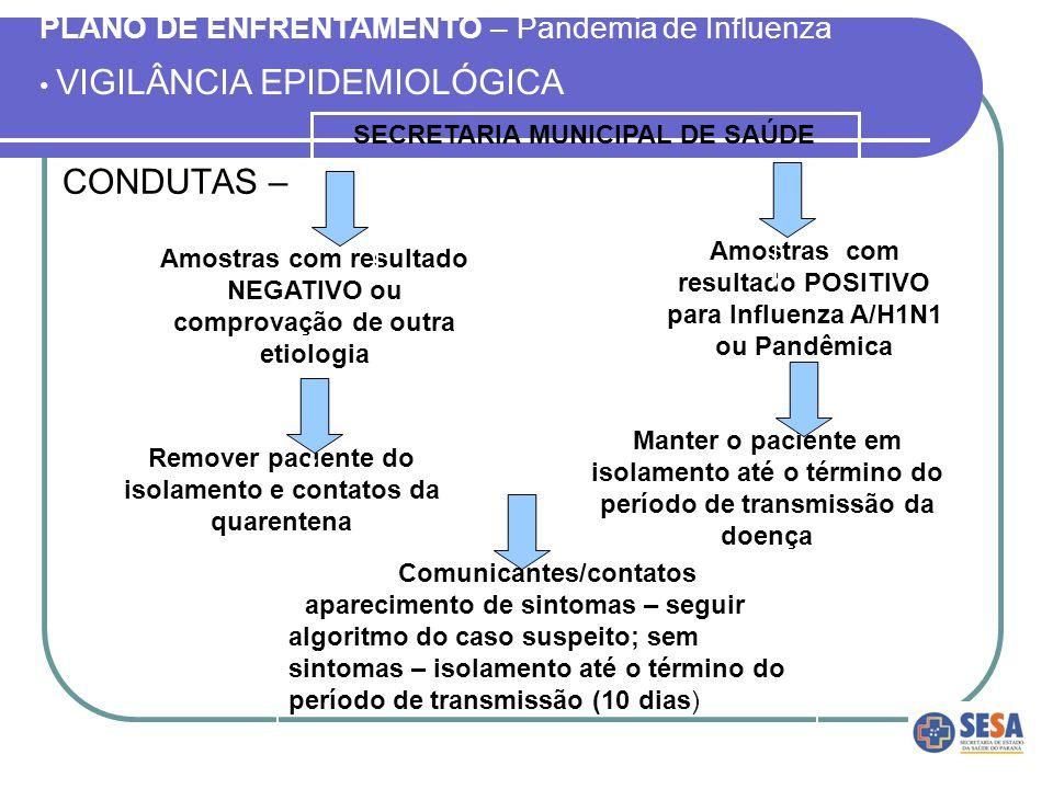 CONDUTAS – PLANO DE ENFRENTAMENTO – Pandemia de Influenza