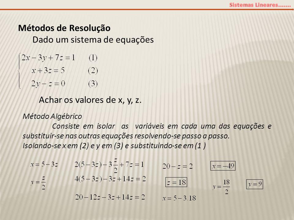 Dado um sistema de equações