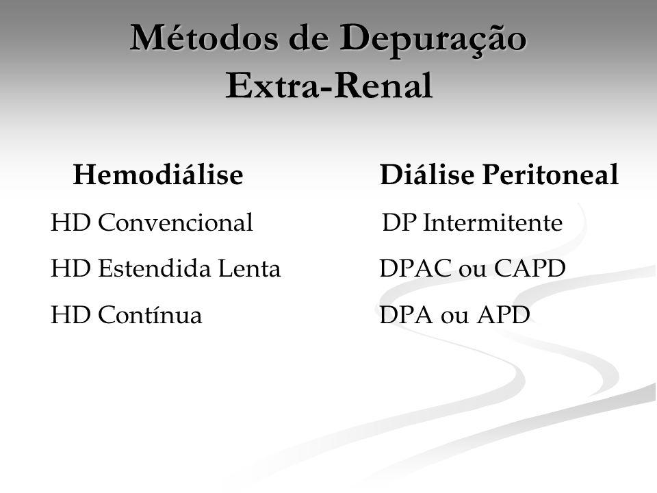 Métodos de Depuração Extra-Renal