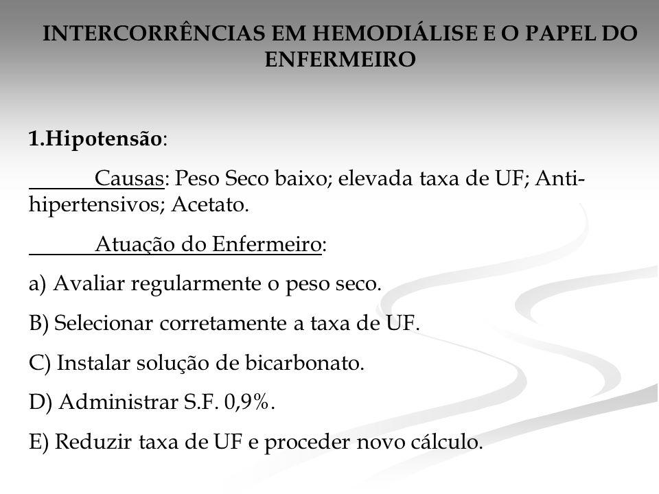 INTERCORRÊNCIAS EM HEMODIÁLISE E O PAPEL DO ENFERMEIRO