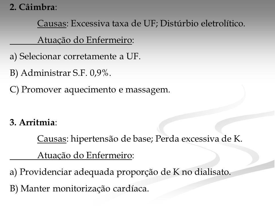 2. Câimbra: Causas: Excessiva taxa de UF; Distúrbio eletrolítico. Atuação do Enfermeiro: a) Selecionar corretamente a UF.
