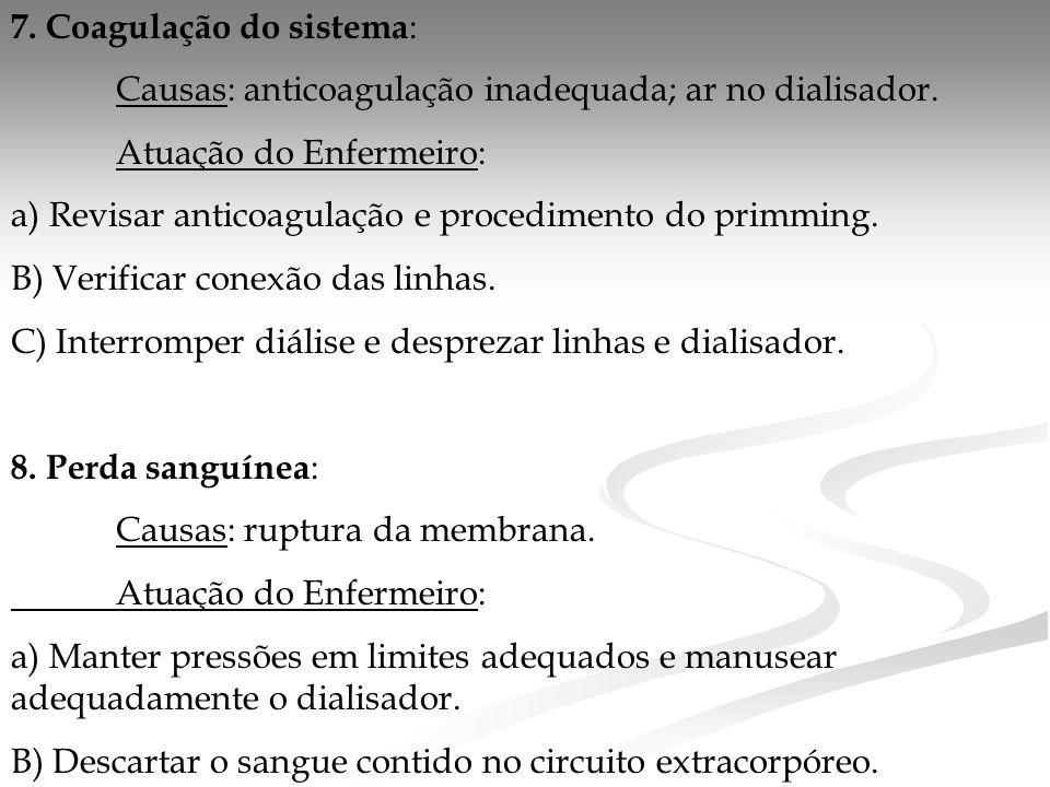 7. Coagulação do sistema: