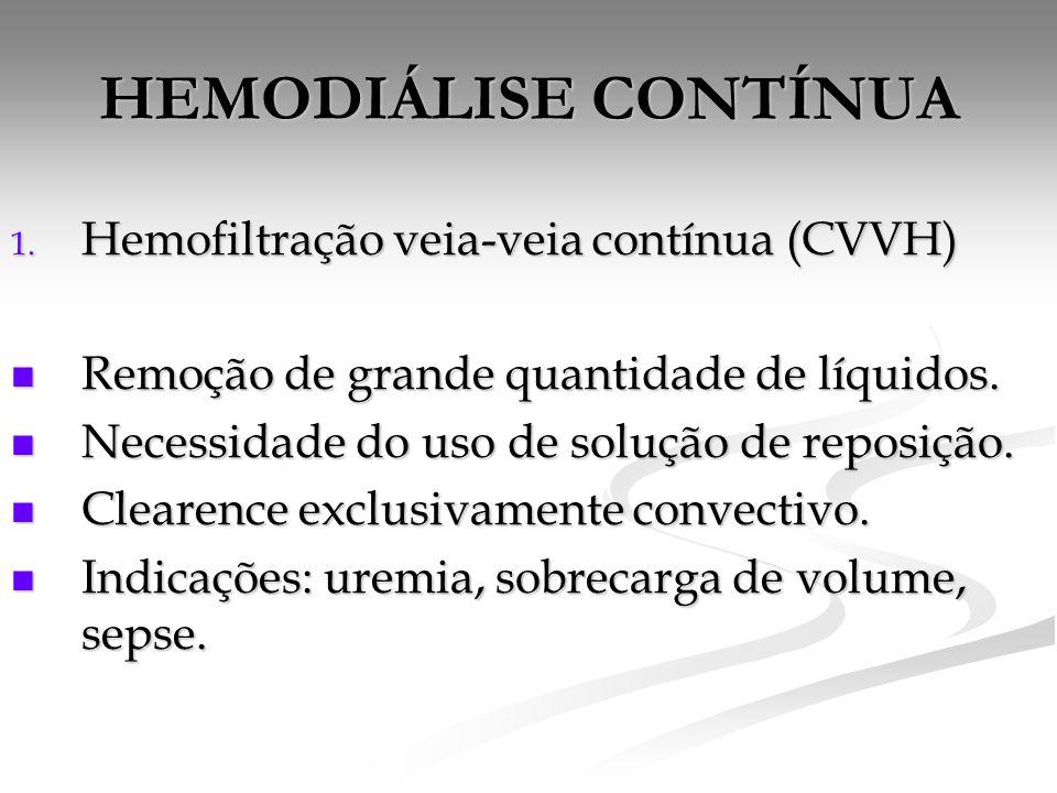 HEMODIÁLISE CONTÍNUA Hemofiltração veia-veia contínua (CVVH)