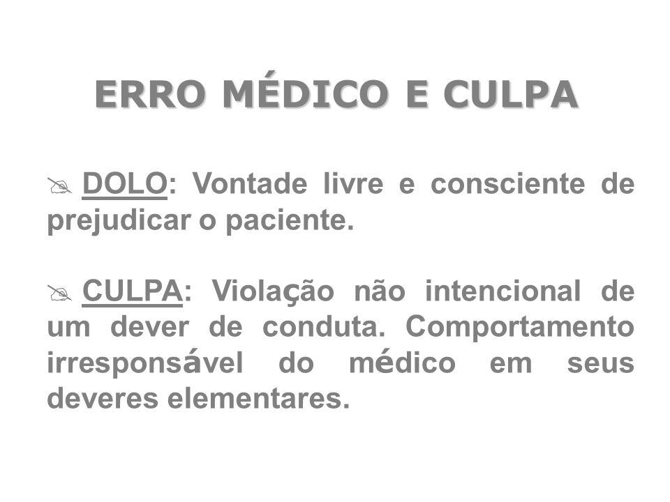 ERRO MÉDICO E CULPA DOLO: Vontade livre e consciente de prejudicar o paciente.