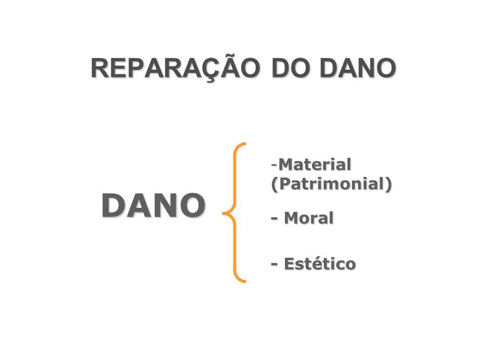 REPARAÇÃO DO DANO Material (Patrimonial) DANO - Moral - Estético