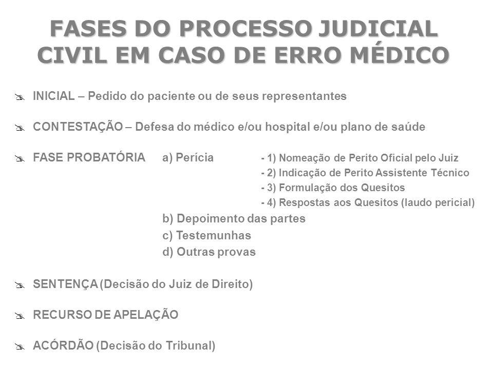 FASES DO PROCESSO JUDICIAL CIVIL EM CASO DE ERRO MÉDICO