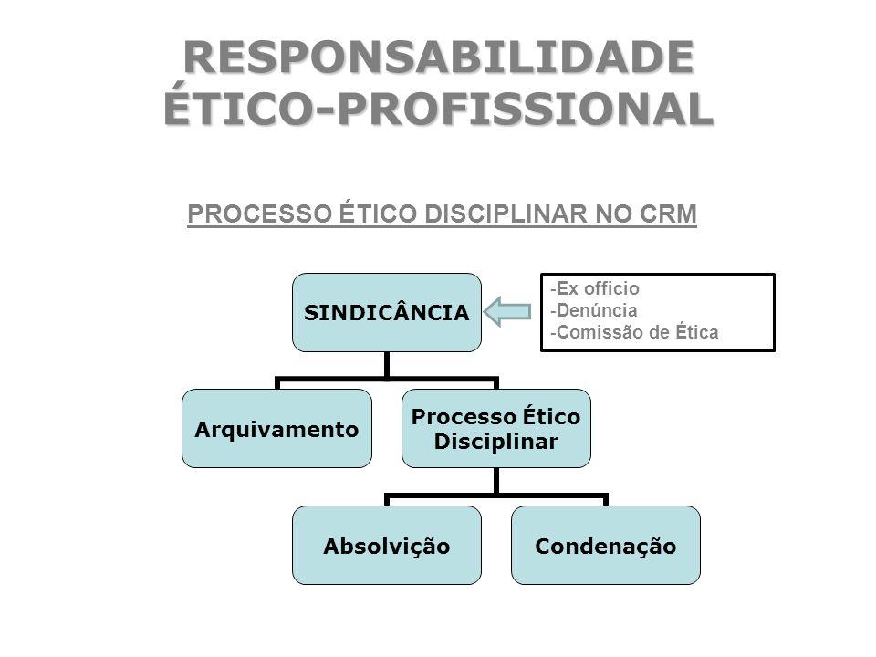 RESPONSABILIDADE ÉTICO-PROFISSIONAL