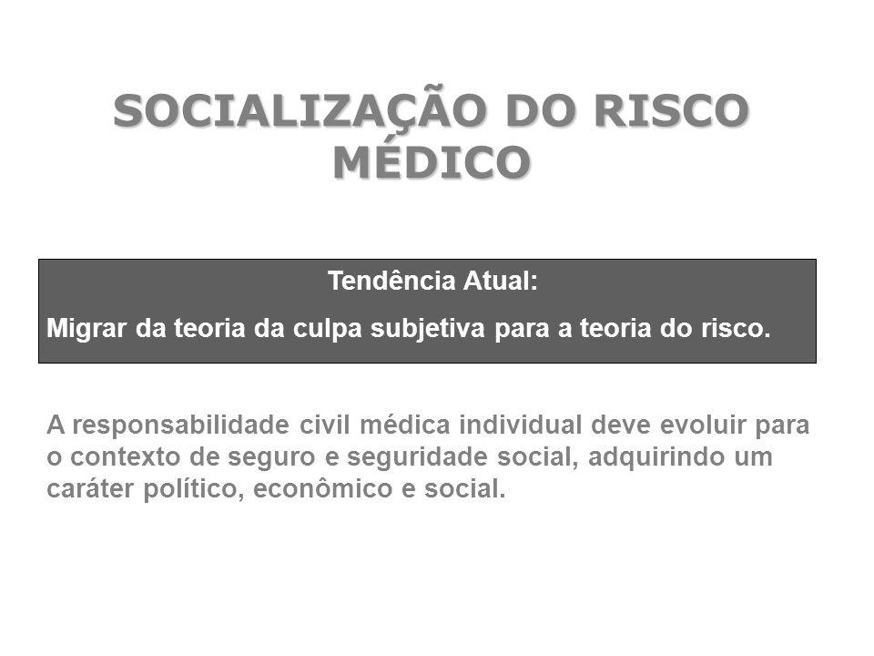 SOCIALIZAÇÃO DO RISCO MÉDICO
