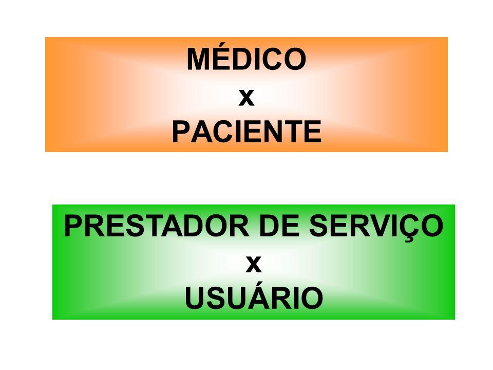 PRESTADOR DE SERVIÇO x USUÁRIO