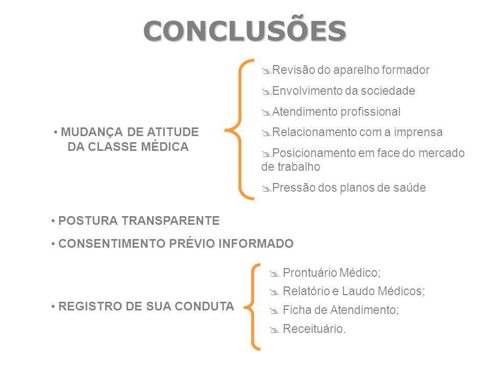CONCLUSÕES MUDANÇA DE ATITUDE DA CLASSE MÉDICA POSTURA TRANSPARENTE