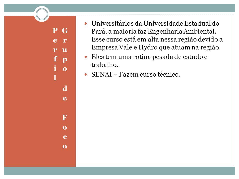Universitários da Universidade Estadual do Pará, a maioria faz Engenharia Ambiental. Esse curso está em alta nessa região devido a Empresa Vale e Hydro que atuam na região.
