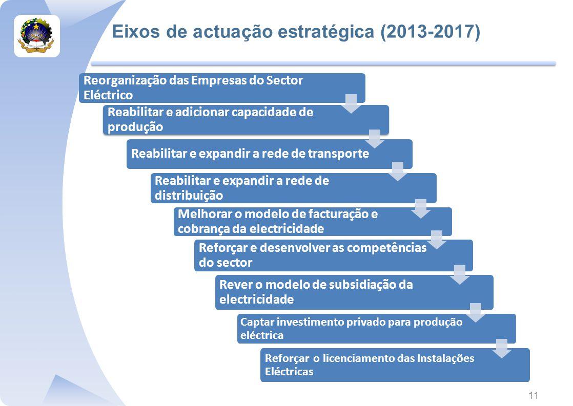 Eixos de actuação estratégica (2013-2017)
