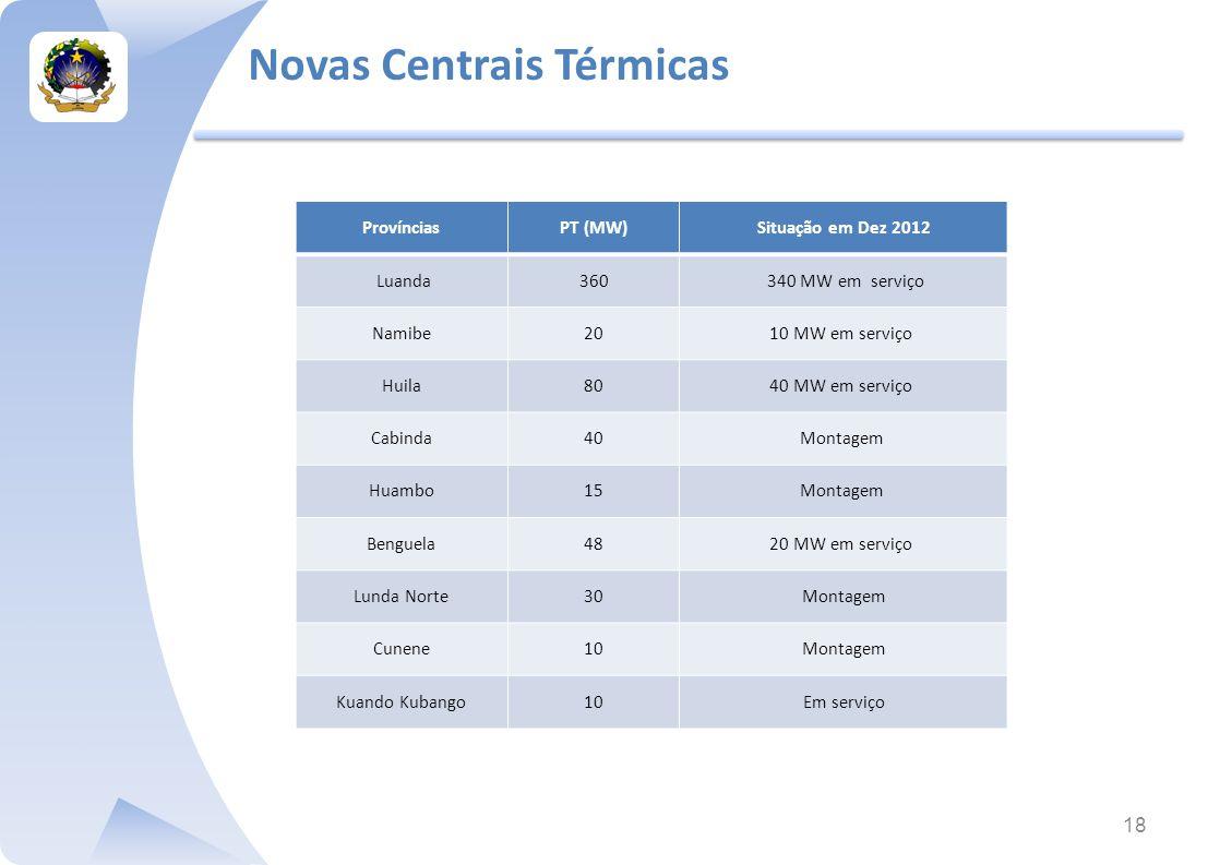 Novas Centrais Térmicas
