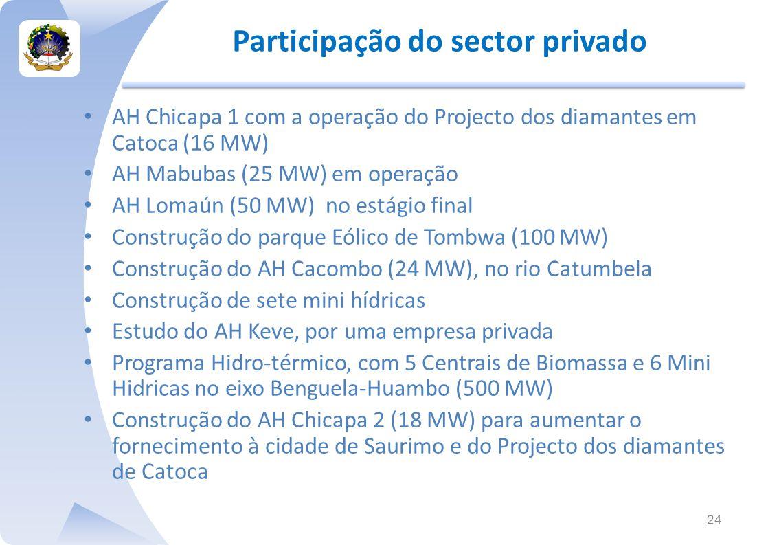 Participação do sector privado