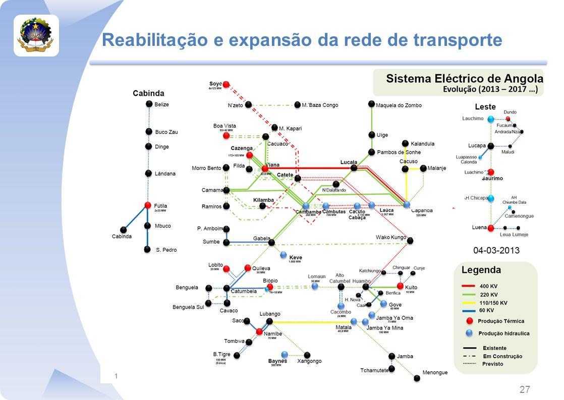 Reabilitação e expansão da rede de transporte