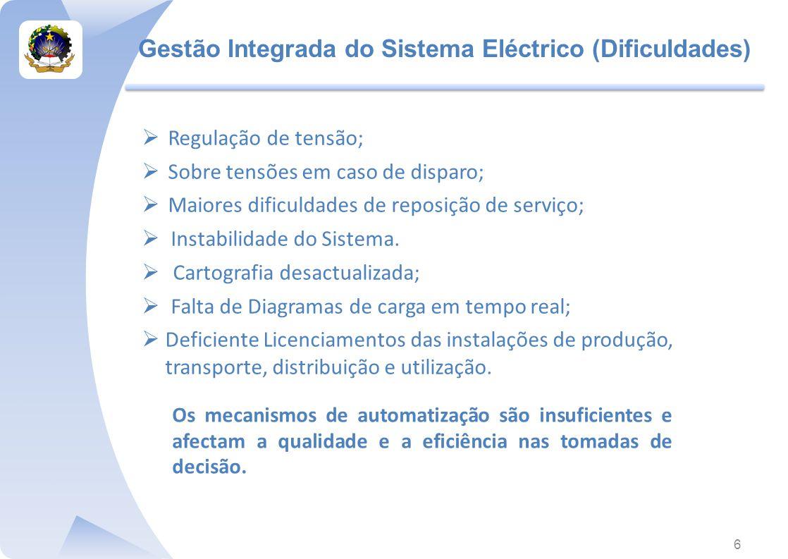Gestão Integrada do Sistema Eléctrico (Dificuldades)