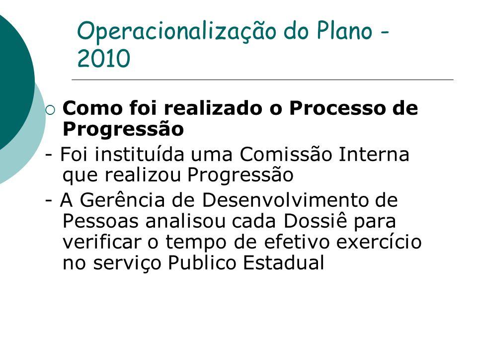 Operacionalização do Plano - 2010
