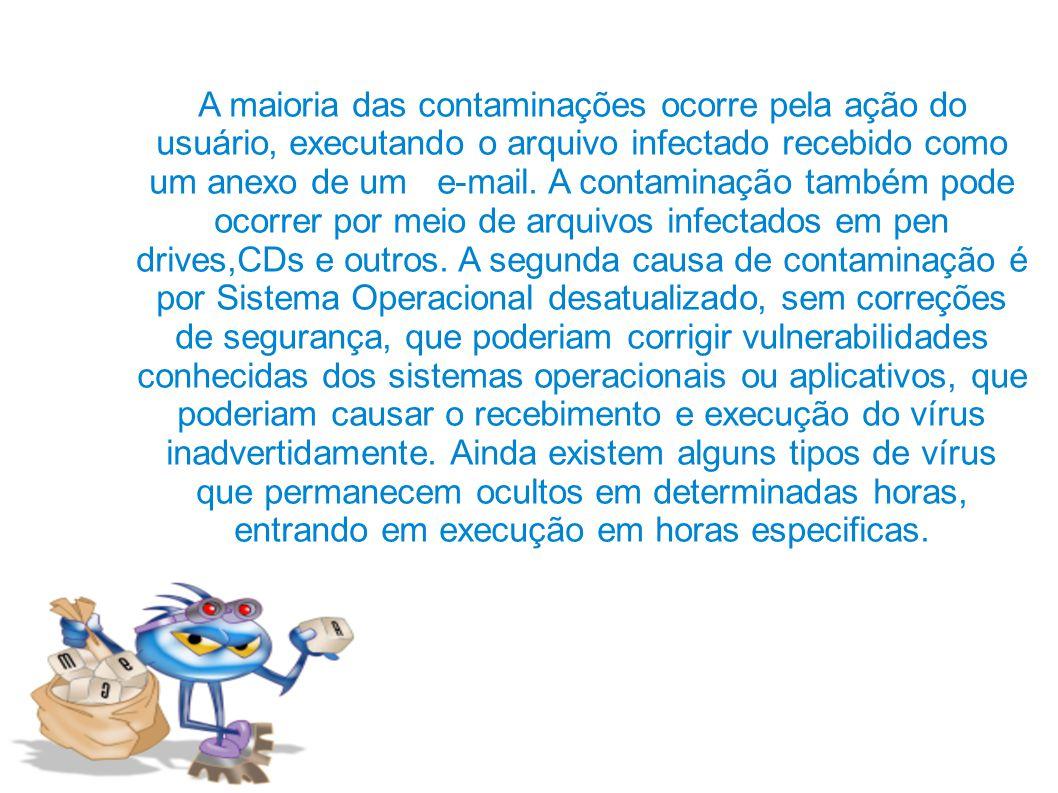 A maioria das contaminações ocorre pela ação do usuário, executando o arquivo infectado recebido como um anexo de um e-mail.