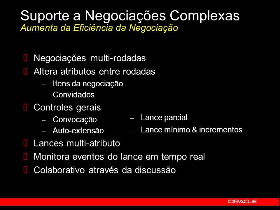 Suporte a Negociações Complexas Aumenta da Eficiência da Negociação
