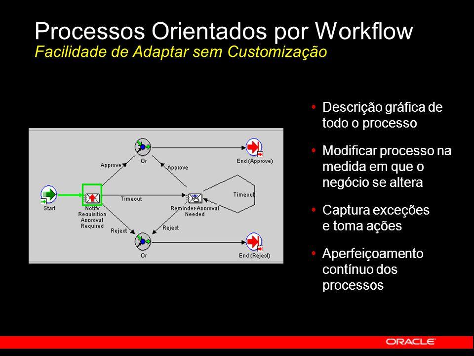 Processos Orientados por Workflow Facilidade de Adaptar sem Customização
