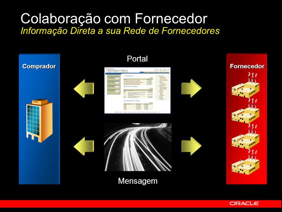 Colaboração com Fornecedor Informação Direta a sua Rede de Fornecedores