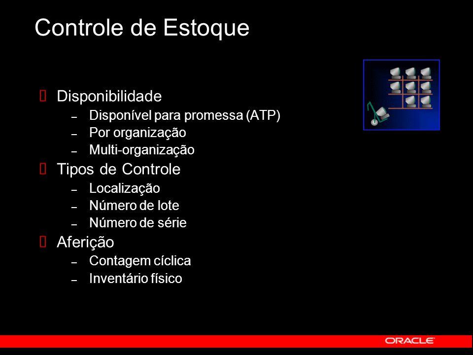 Controle de Estoque Disponibilidade Tipos de Controle Aferição