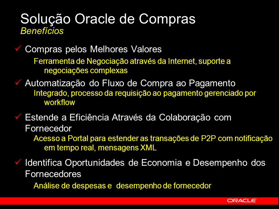 Solução Oracle de Compras Benefícios