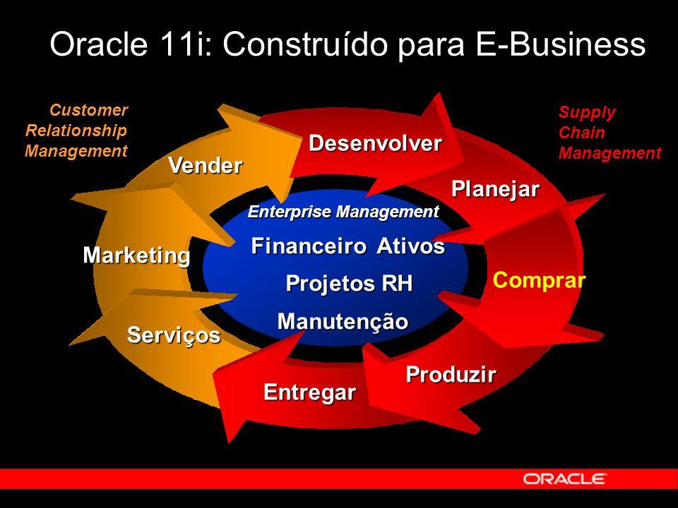 Oracle 11i: Construído para E-Business