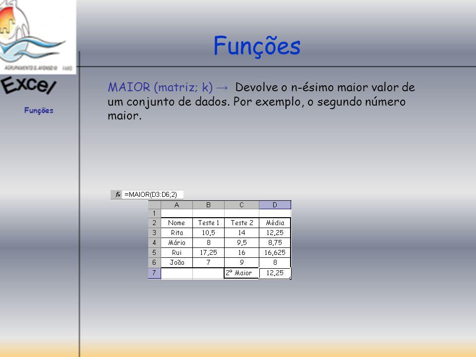 Funções MAIOR (matriz; k) → Devolve o n-ésimo maior valor de um conjunto de dados. Por exemplo, o segundo número maior.
