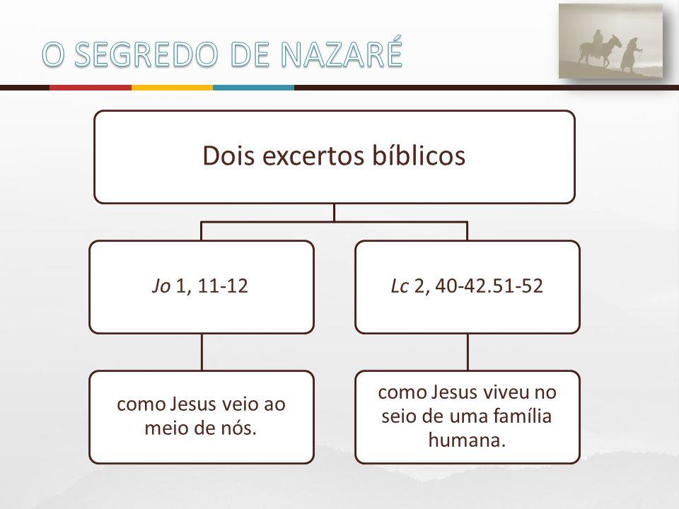 O SEGREDO DE NAZARÉ Dois excertos bíblicos Jo 1, 11-12