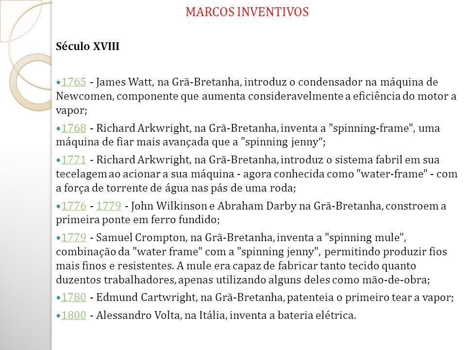 MARCOS INVENTIVOS Século XVIII