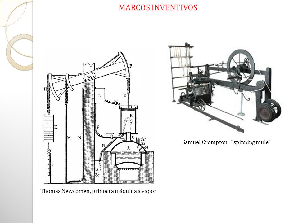 MARCOS INVENTIVOS Samuel Crompton, spinning mule