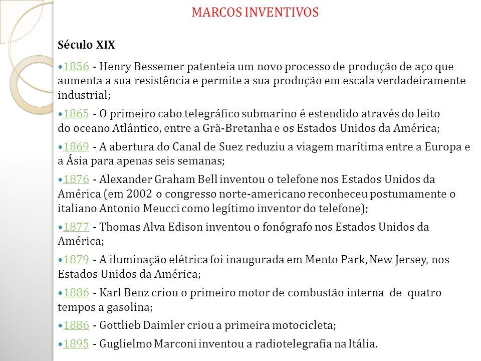 MARCOS INVENTIVOS Século XIX