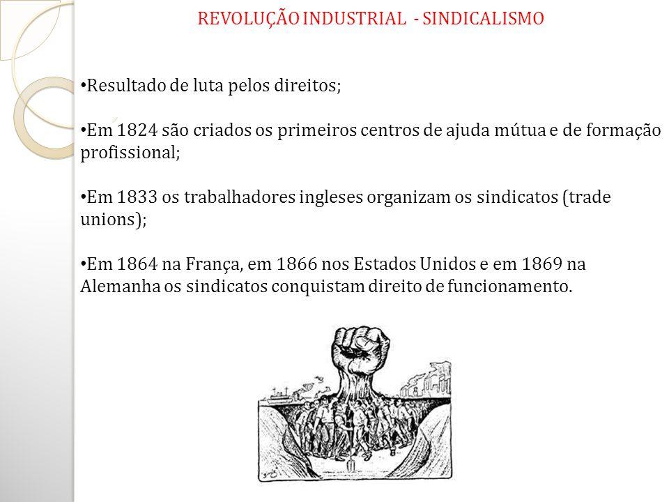 REVOLUÇÃO INDUSTRIAL - SINDICALISMO