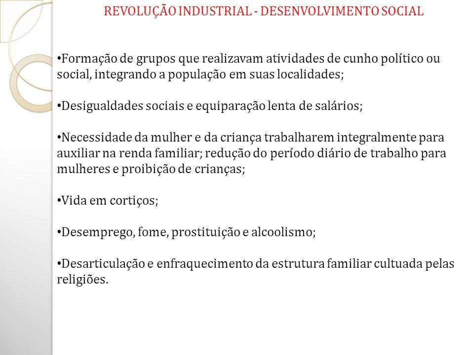 REVOLUÇÃO INDUSTRIAL - DESENVOLVIMENTO SOCIAL