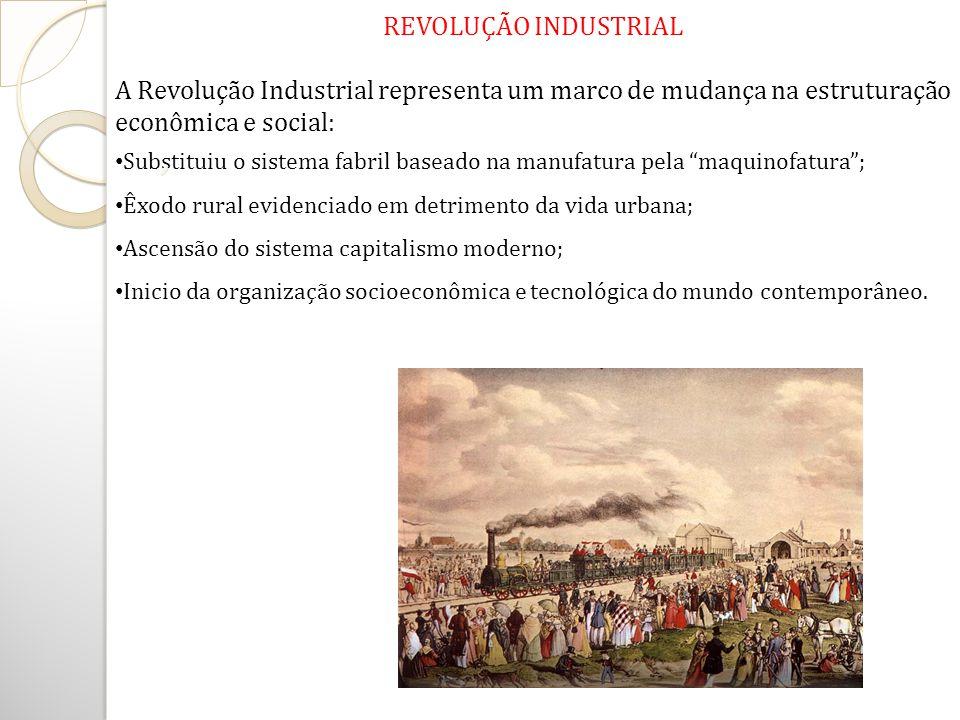 REVOLUÇÃO INDUSTRIAL A Revolução Industrial representa um marco de mudança na estruturação econômica e social: