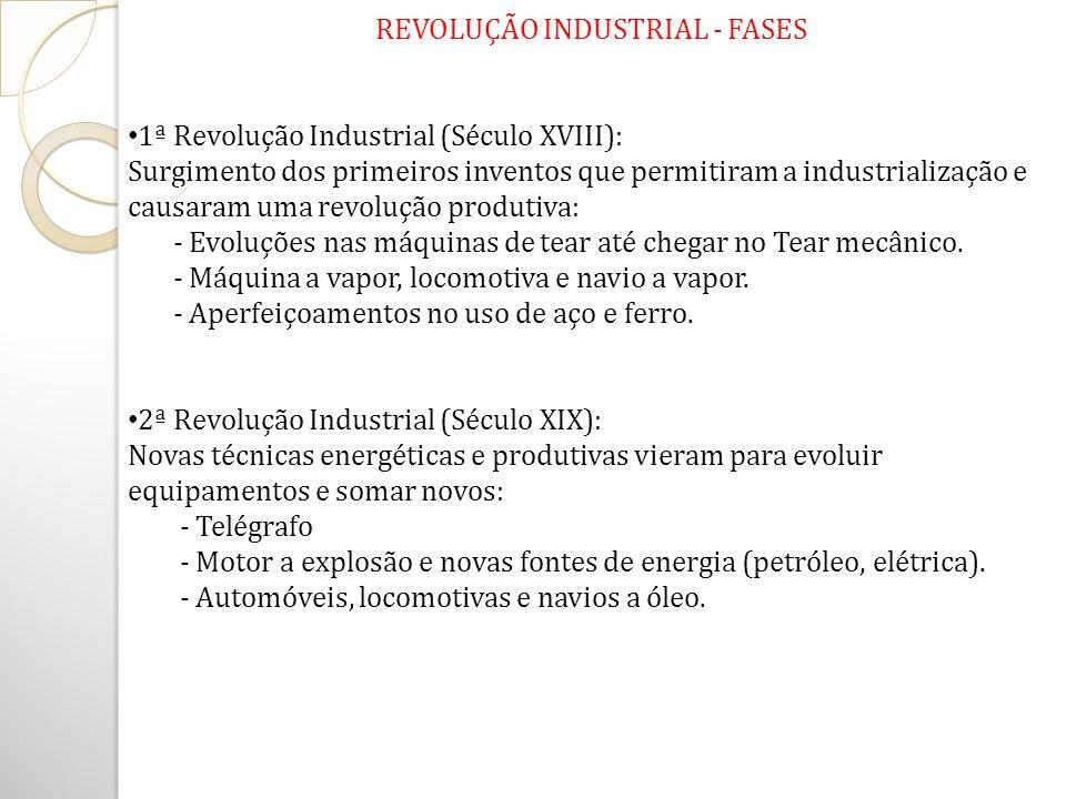 REVOLUÇÃO INDUSTRIAL - FASES
