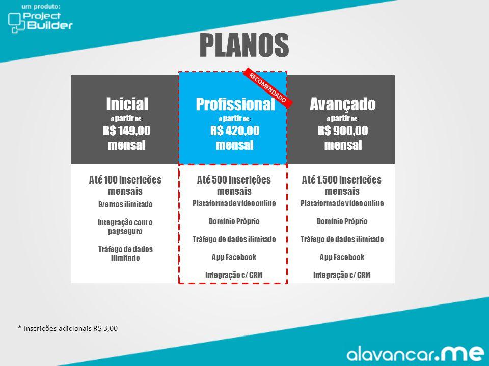 PLANOS Inicial Profissional Avançado R$ 149,00 mensal R$ 420,00 mensal