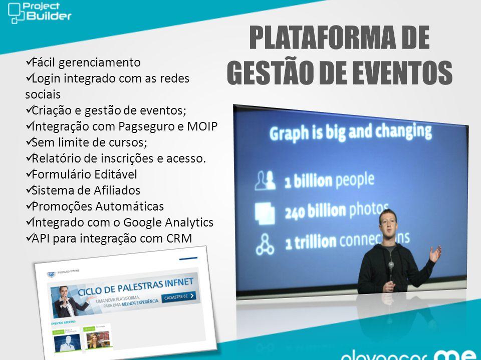 PLATAFORMA DE GESTÃO DE EVENTOS