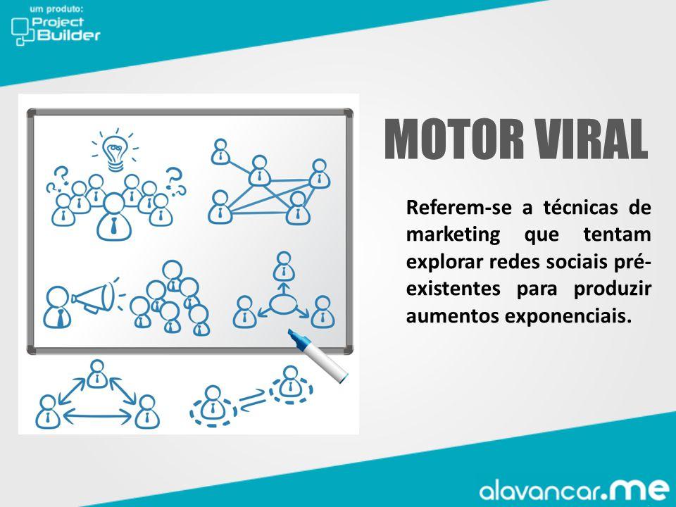 MOTOR VIRAL Referem-se a técnicas de marketing que tentam explorar redes sociais pré-existentes para produzir aumentos exponenciais.