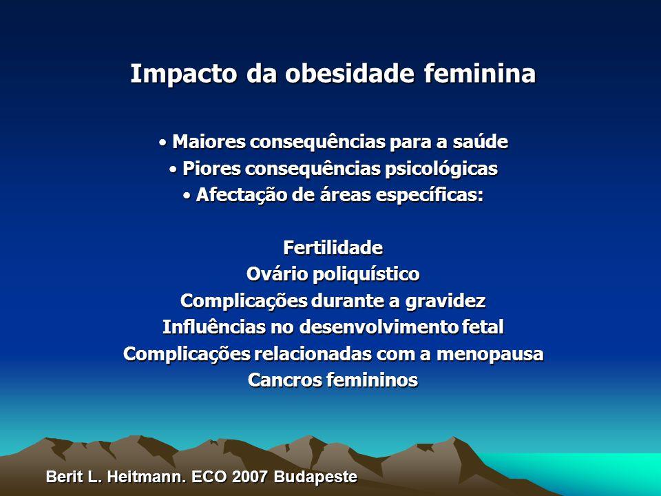 Impacto da obesidade feminina