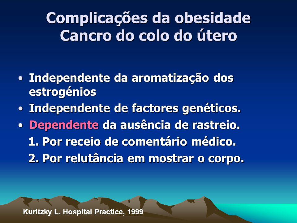 Complicações da obesidade Cancro do colo do útero
