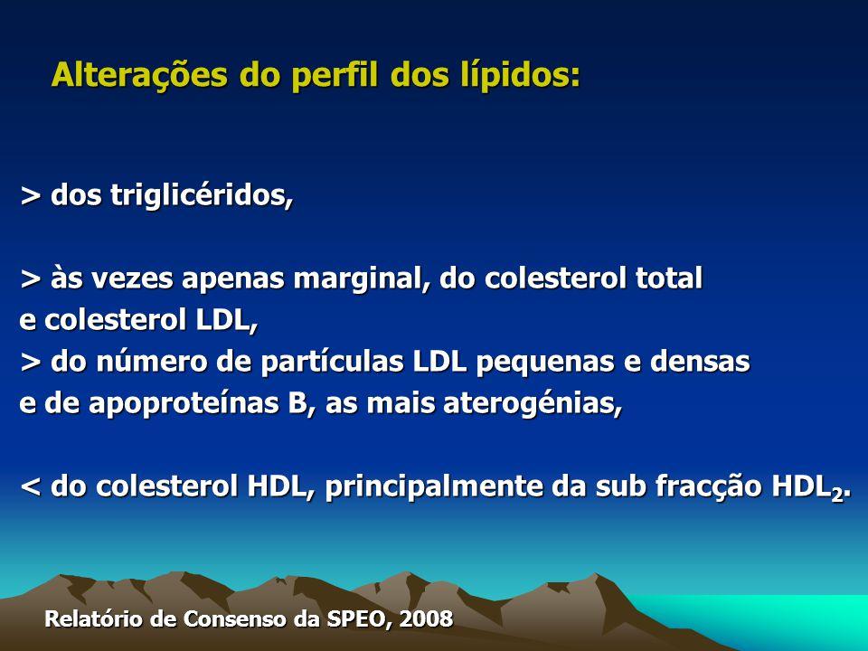 Alterações do perfil dos lípidos: