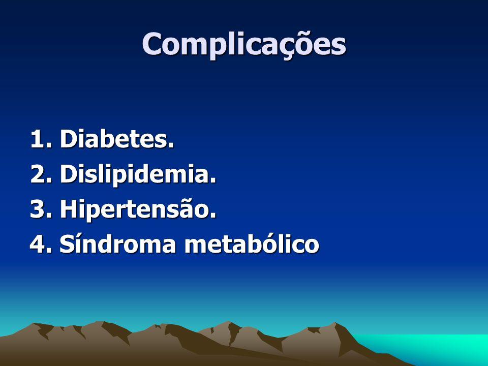 Complicações 1. Diabetes. 2. Dislipidemia. 3. Hipertensão.
