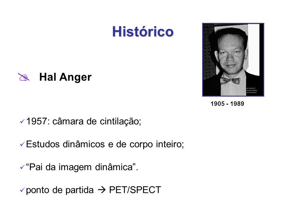 Histórico Hal Anger 1957: câmara de cintilação;