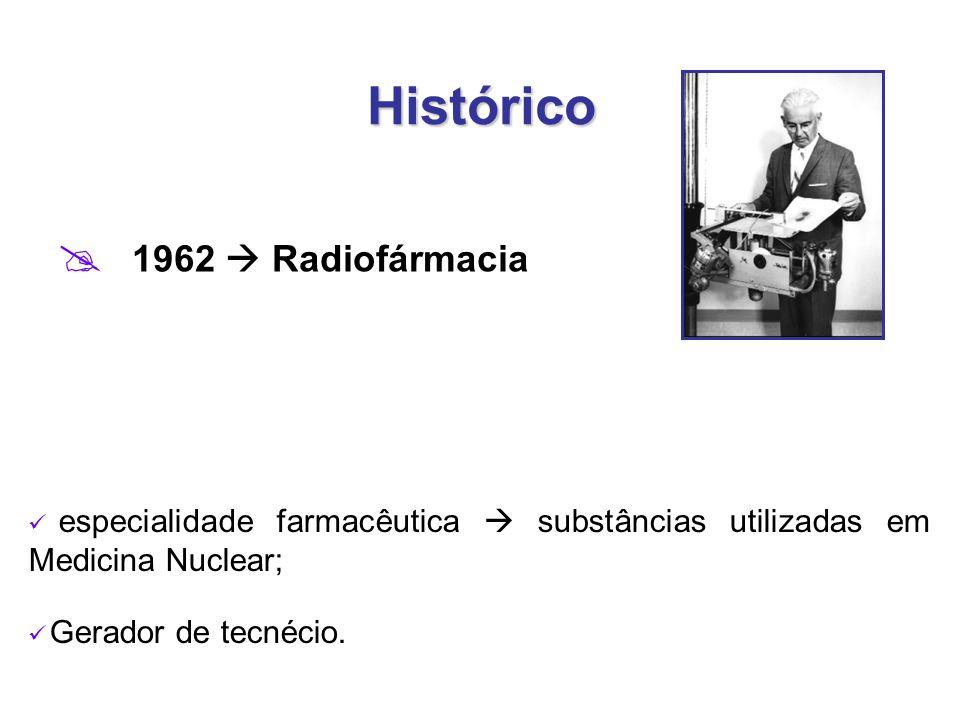 Histórico 1962  Radiofármacia